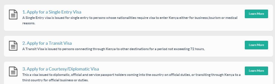 kenya online visa application